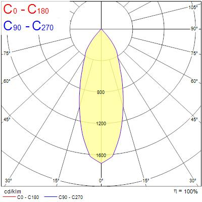 Photometry for 0004945