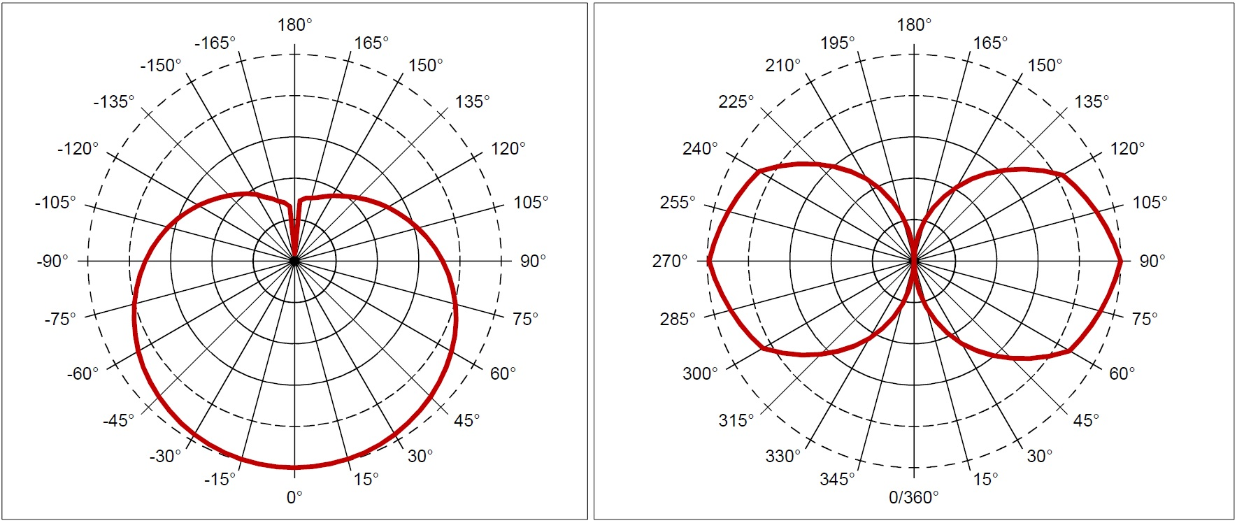 Photometry for 0027104