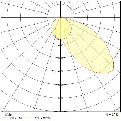 Photometry for 0050232