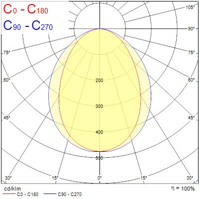 Photometry for 0051280
