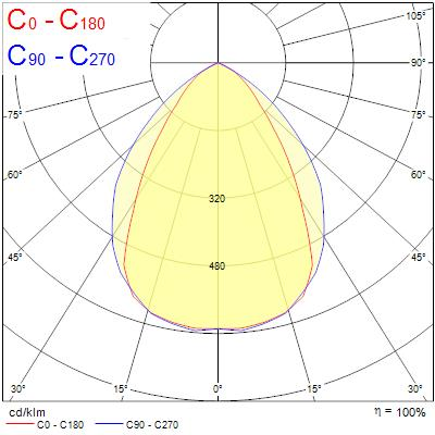 Photometry for 0051341