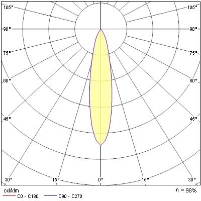 Photometry for 2052774