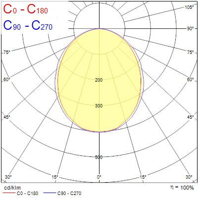Photometry for 2055092