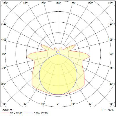 Photometry for 3044671