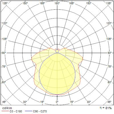 Photometry for 3044682